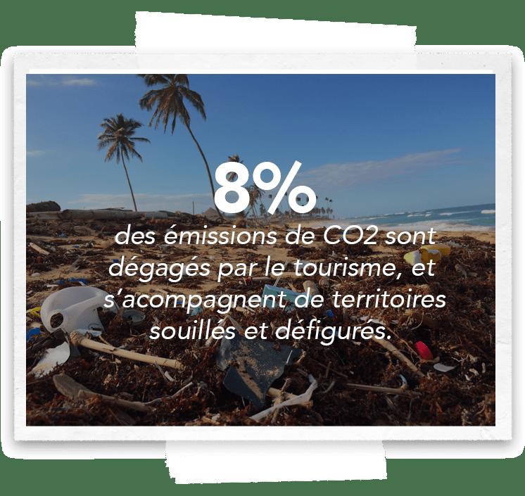 CO2 Tourisme mondial