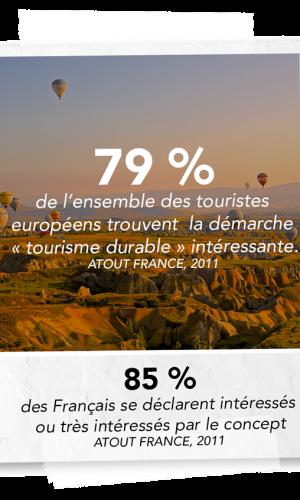 Poteniel Tourisme durable